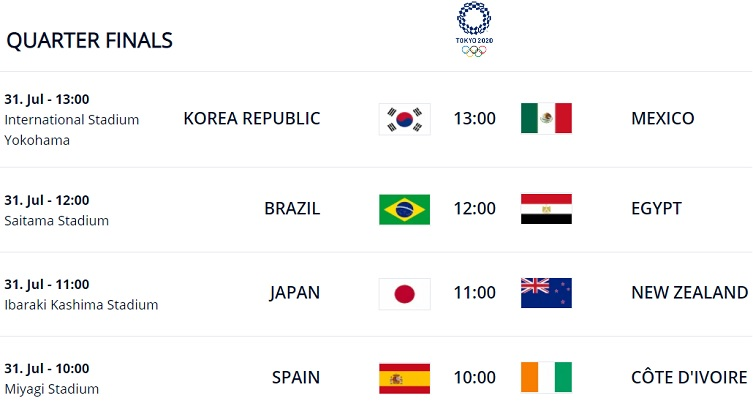 Olimpia foci negyeddöntők